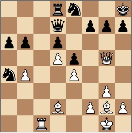 Critical squares position